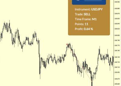 USDJPY Sell +11 p.